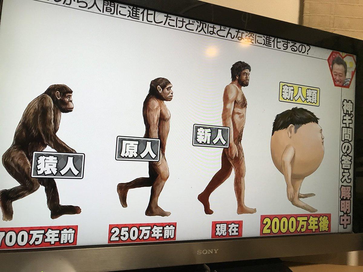 2000年後の人間